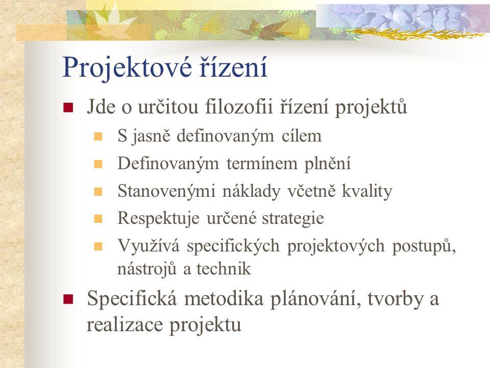 Projektové řízení Jde o určitou filozofii řízení projektů S jasně definovaným cílem Definovaným termínem plnění Stanovenými náklady včetně kvality Res