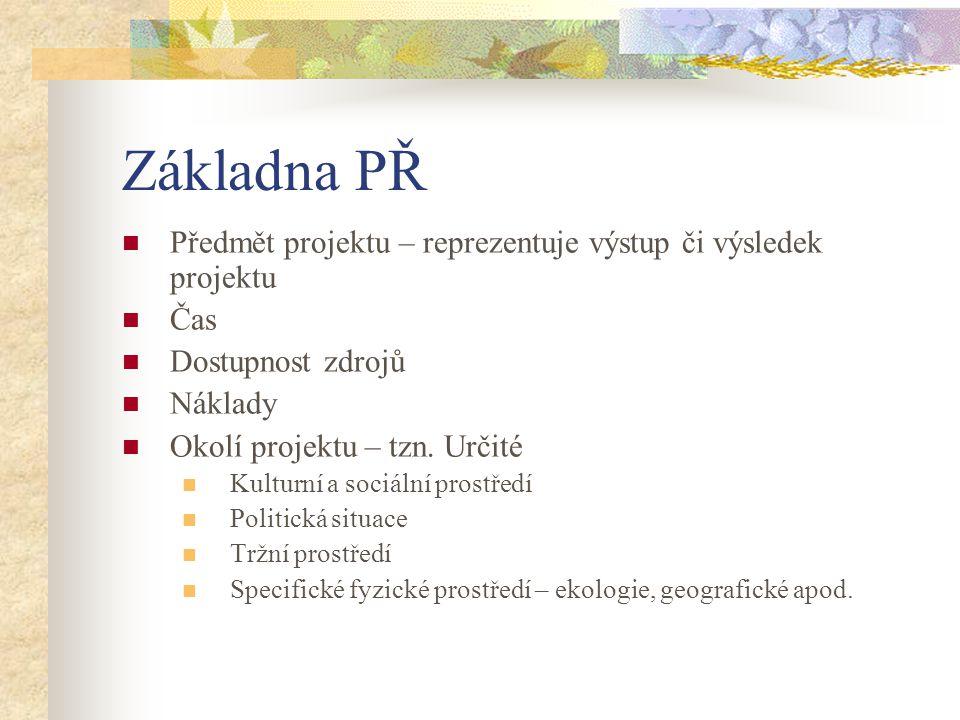 Základna PŘ Předmět projektu – reprezentuje výstup či výsledek projektu Čas Dostupnost zdrojů Náklady Okolí projektu – tzn. Určité Kulturní a sociální