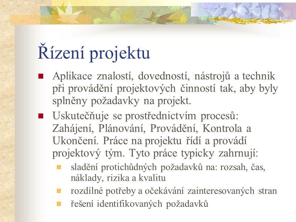 Řízení projektu Aplikace znalostí, dovedností, nástrojů a technik při provádění projektových činností tak, aby byly splněny požadavky na projekt. Usku