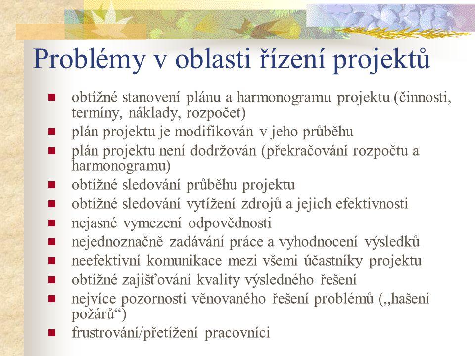 Problémy v oblasti řízení projektů obtížné stanovení plánu a harmonogramu projektu (činnosti, termíny, náklady, rozpočet) plán projektu je modifikován