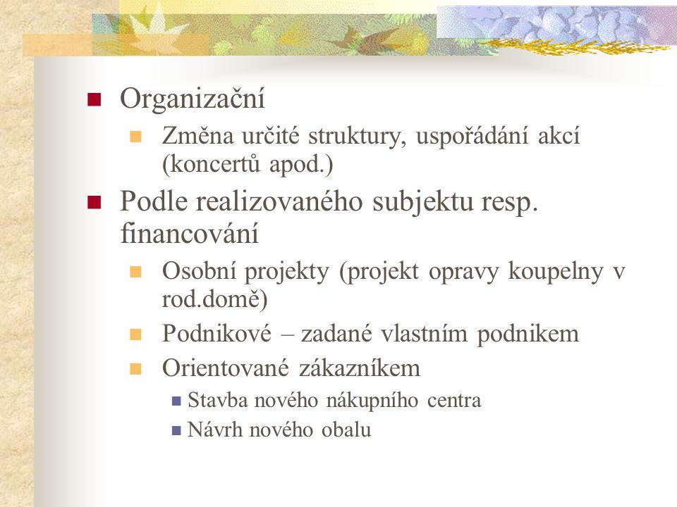 Organizační Změna určité struktury, uspořádání akcí (koncertů apod.) Podle realizovaného subjektu resp. financování Osobní projekty (projekt opravy ko