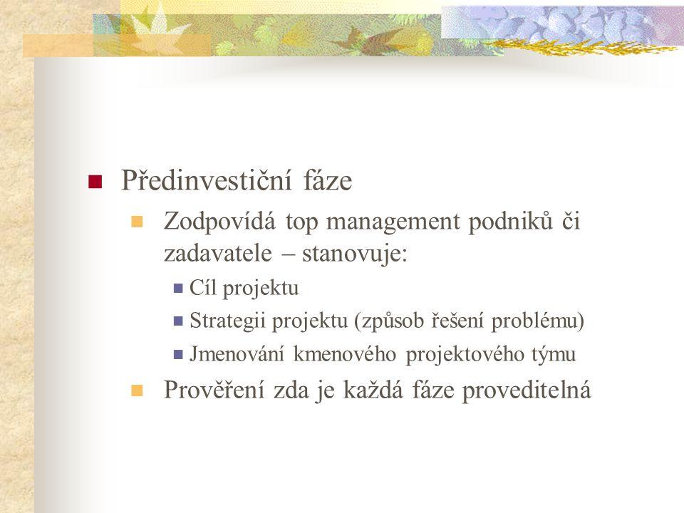Předinvestiční fáze Zodpovídá top management podniků či zadavatele – stanovuje: Cíl projektu Strategii projektu (způsob řešení problému) Jmenování kme
