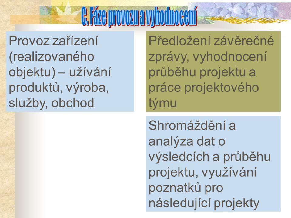 Provoz zařízení (realizovaného objektu) – užívání produktů, výroba, služby, obchod Předložení závěrečné zprávy, vyhodnocení průběhu projektu a práce p