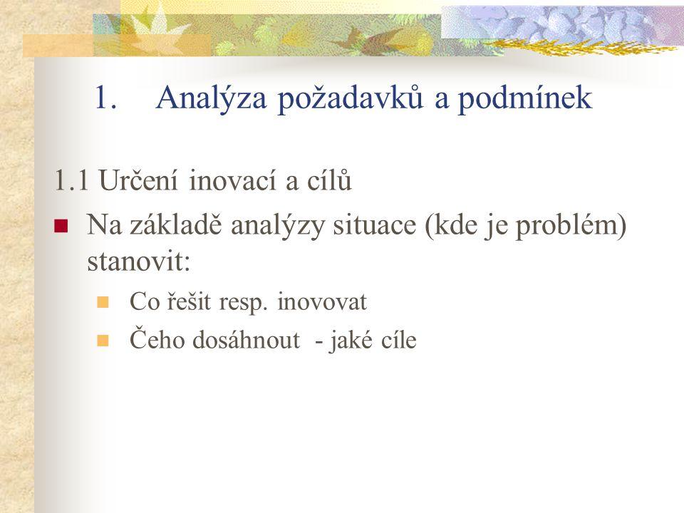 1.Analýza požadavků a podmínek 1.1 Určení inovací a cílů Na základě analýzy situace (kde je problém) stanovit: Co řešit resp. inovovat Čeho dosáhnout