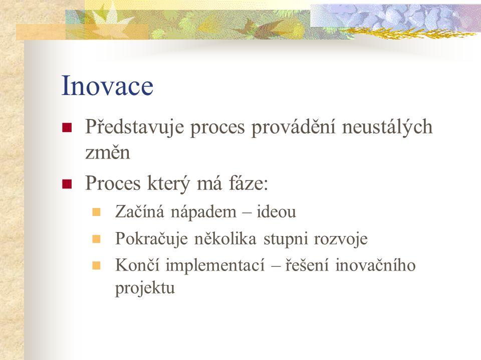 Inovace Představuje proces provádění neustálých změn Proces který má fáze: Začíná nápadem – ideou Pokračuje několika stupni rozvoje Končí implementací