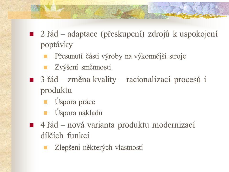 2 řád – adaptace (přeskupení) zdrojů k uspokojení poptávky Přesunutí části výroby na výkonnější stroje Zvýšení směnnosti 3 řád – změna kvality – racio