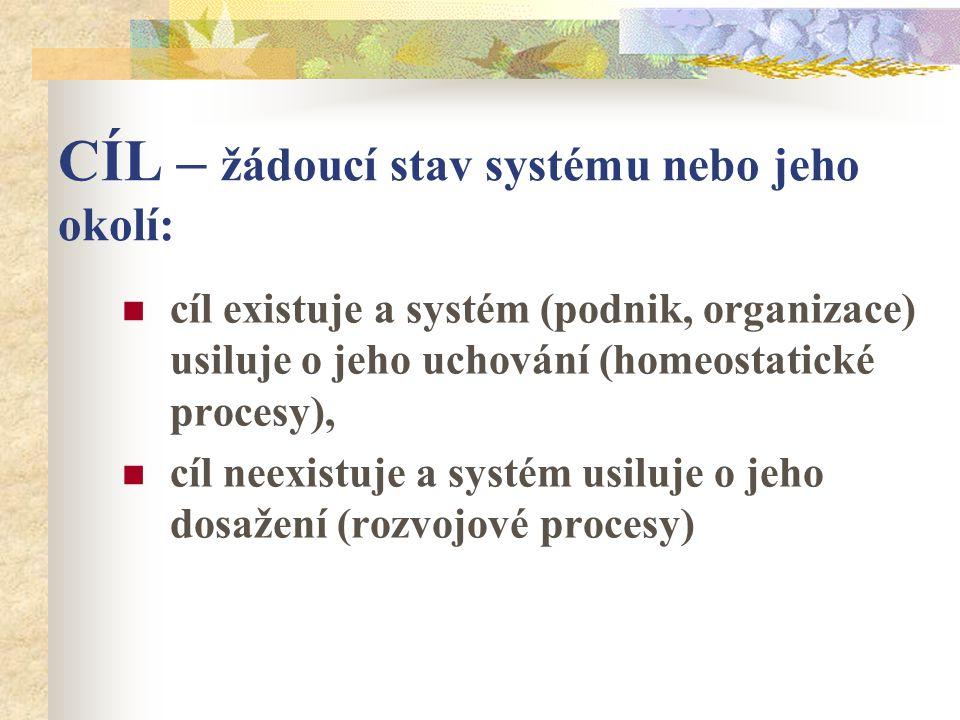 CÍL – žádoucí stav systému nebo jeho okolí: cíl existuje a systém (podnik, organizace) usiluje o jeho uchování (homeostatické procesy), cíl neexistuje