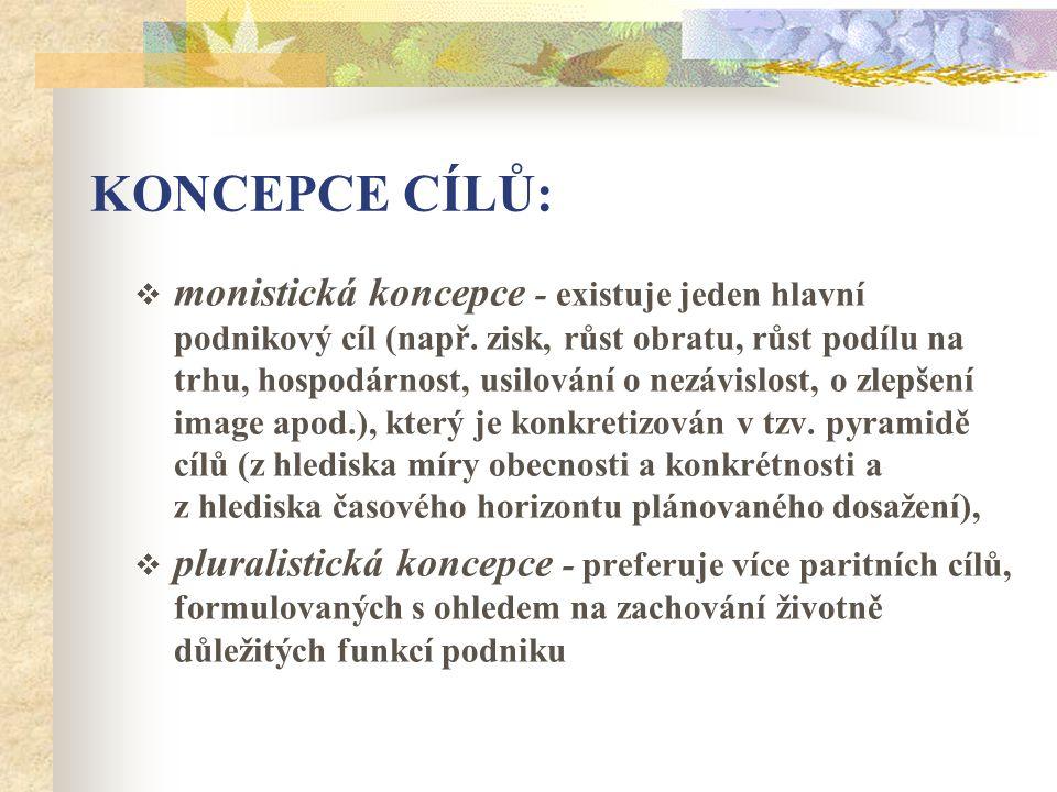 KONCEPCE CÍLŮ:  monistická koncepce - existuje jeden hlavní podnikový cíl (např. zisk, růst obratu, růst podílu na trhu, hospodárnost, usilování o ne