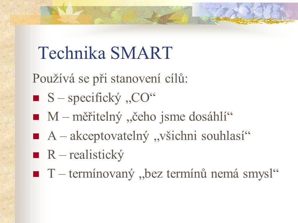 """Technika SMART Používá se při stanovení cílů: S – specifický """"CO"""" M – měřitelný """"čeho jsme dosáhlí"""" A – akceptovatelný """"všichni souhlasí"""" R – realisti"""