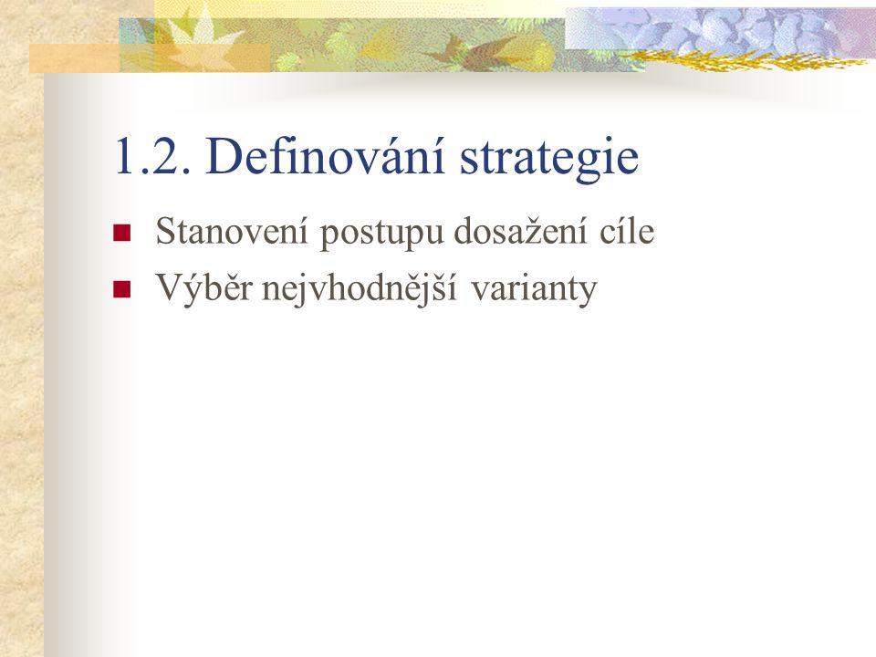 1.2. Definování strategie Stanovení postupu dosažení cíle Výběr nejvhodnější varianty
