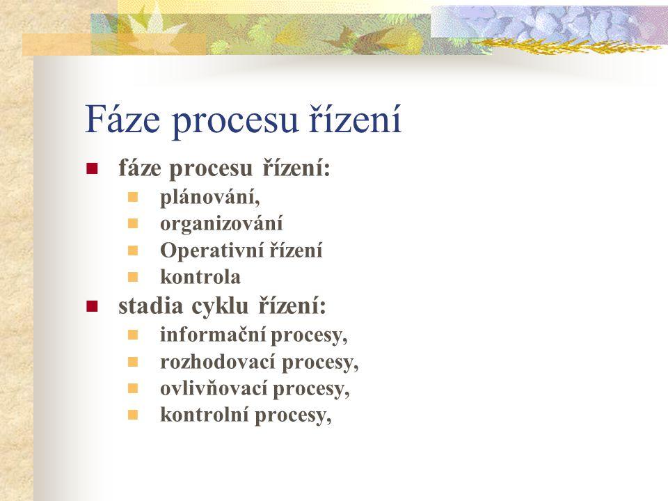 Fáze procesu řízení fáze procesu řízení: plánování, organizování Operativní řízení kontrola stadia cyklu řízení: informační procesy, rozhodovací proce