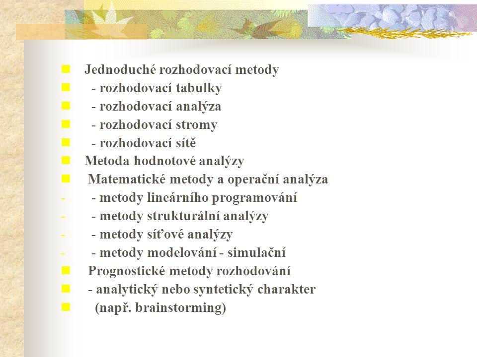 Jednoduché rozhodovací metody - rozhodovací tabulky - rozhodovací analýza - rozhodovací stromy - rozhodovací sítě Metoda hodnotové analýzy Matematické