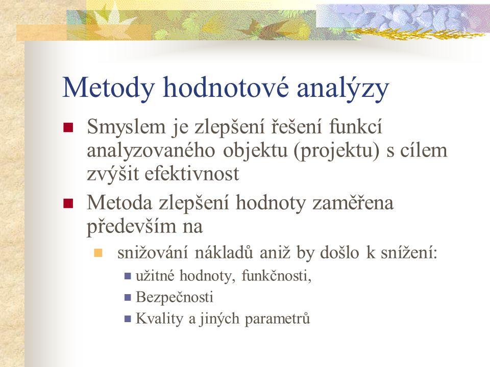 Metody hodnotové analýzy Smyslem je zlepšení řešení funkcí analyzovaného objektu (projektu) s cílem zvýšit efektivnost Metoda zlepšení hodnoty zaměřen