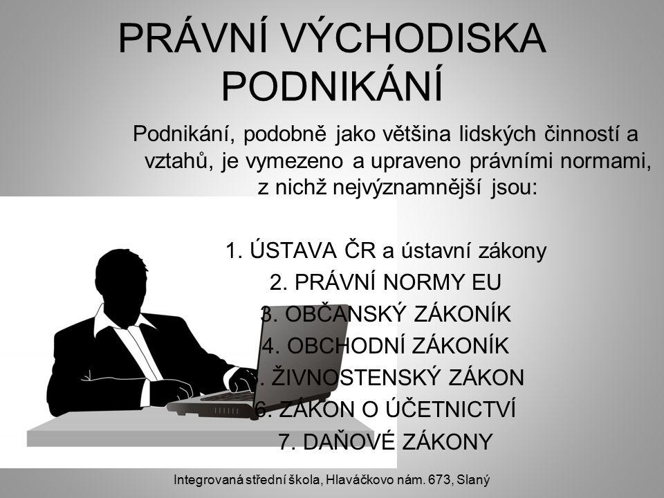 PRÁVNÍ VÝCHODISKA PODNIKÁNÍ Podnikání, podobně jako většina lidských činností a vztahů, je vymezeno a upraveno právními normami, z nichž nejvýznamnější jsou: 1.ÚSTAVA ČR a ústavní zákony 2.PRÁVNÍ NORMY EU 3.OBČANSKÝ ZÁKONÍK 4.OBCHODNÍ ZÁKONÍK 5.ŽIVNOSTENSKÝ ZÁKON 6.ZÁKON O ÚČETNICTVÍ 7.DAŇOVÉ ZÁKONY Integrovaná střední škola, Hlaváčkovo nám.