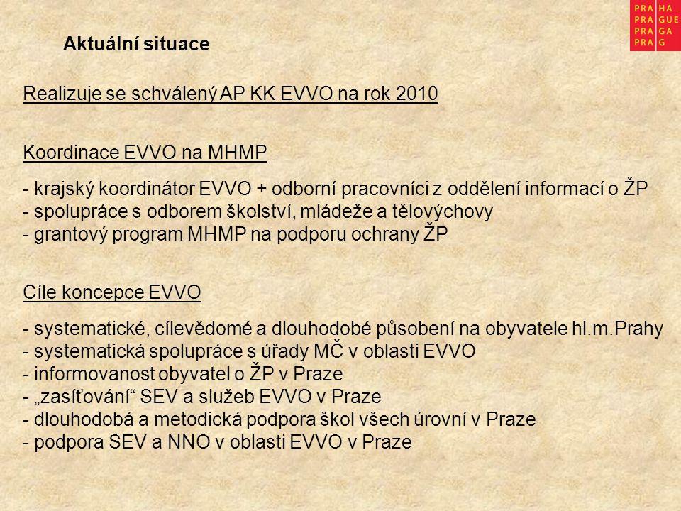 Aktuální situace Realizuje se schválený AP KK EVVO na rok 2010 Koordinace EVVO na MHMP - krajský koordinátor EVVO + odborní pracovníci z oddělení info