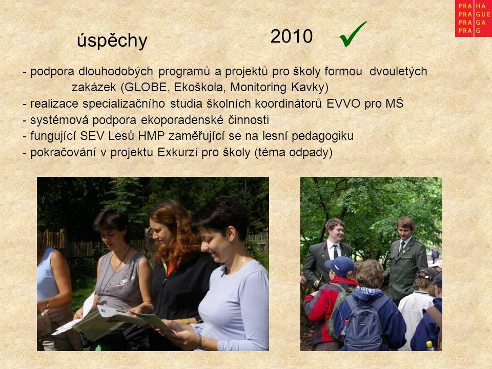 úspěchy - podpora dlouhodobých programů a projektů pro školy formou dvouletých zakázek (GLOBE, Ekoškola, Monitoring Kavky) - realizace specializačního studia školních koordinátorů EVVO pro MŠ - systémová podpora ekoporadenské činnosti - fungující SEV Lesů HMP zaměřující se na lesní pedagogiku - pokračování v projektu Exkurzí pro školy (téma odpady) 2010