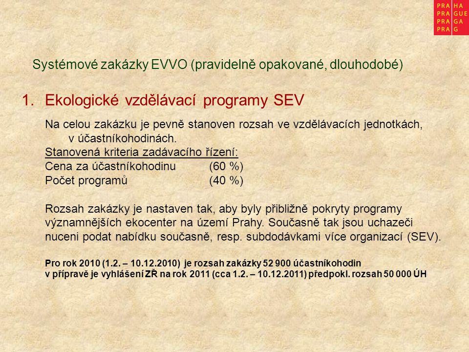 Systémové zakázky EVVO (pravidelně opakované, dlouhodobé) 1.Ekologické vzdělávací programy SEV Na celou zakázku je pevně stanoven rozsah ve vzdělávací