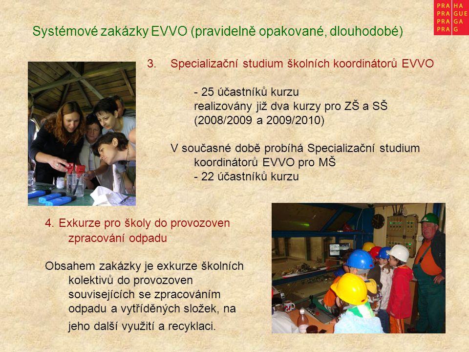 Systémové zakázky EVVO (pravidelně opakované, dlouhodobé) 3.Specializační studium školních koordinátorů EVVO - 25 účastníků kurzu realizovány již dva