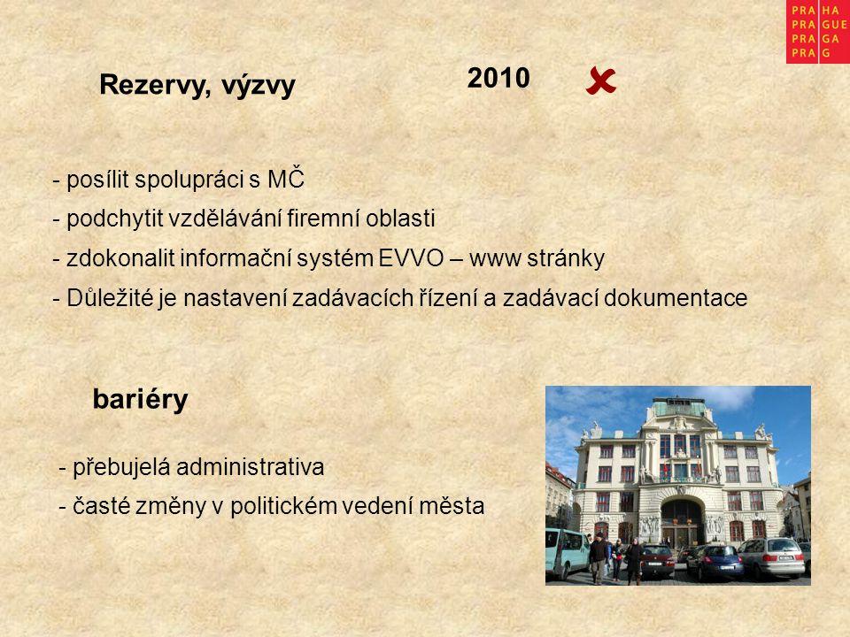 Rezervy, výzvy  2010 - posílit spolupráci s MČ - podchytit vzdělávání firemní oblasti - zdokonalit informační systém EVVO – www stránky - Důležité je