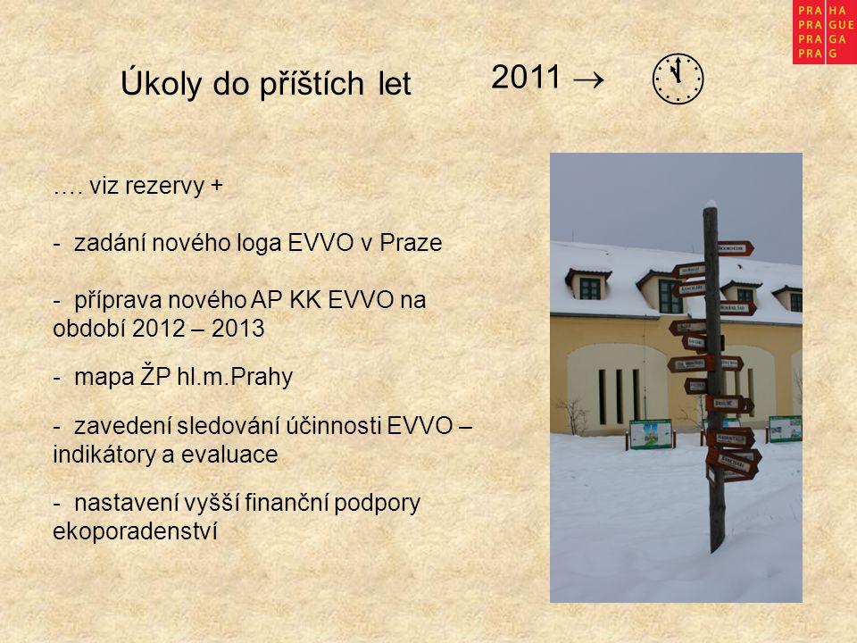 Úkoly do příštích let  2011  …. viz rezervy + - zadání nového loga EVVO v Praze - příprava nového AP KK EVVO na období 2012 – 2013 - mapa ŽP hl.m.Pr