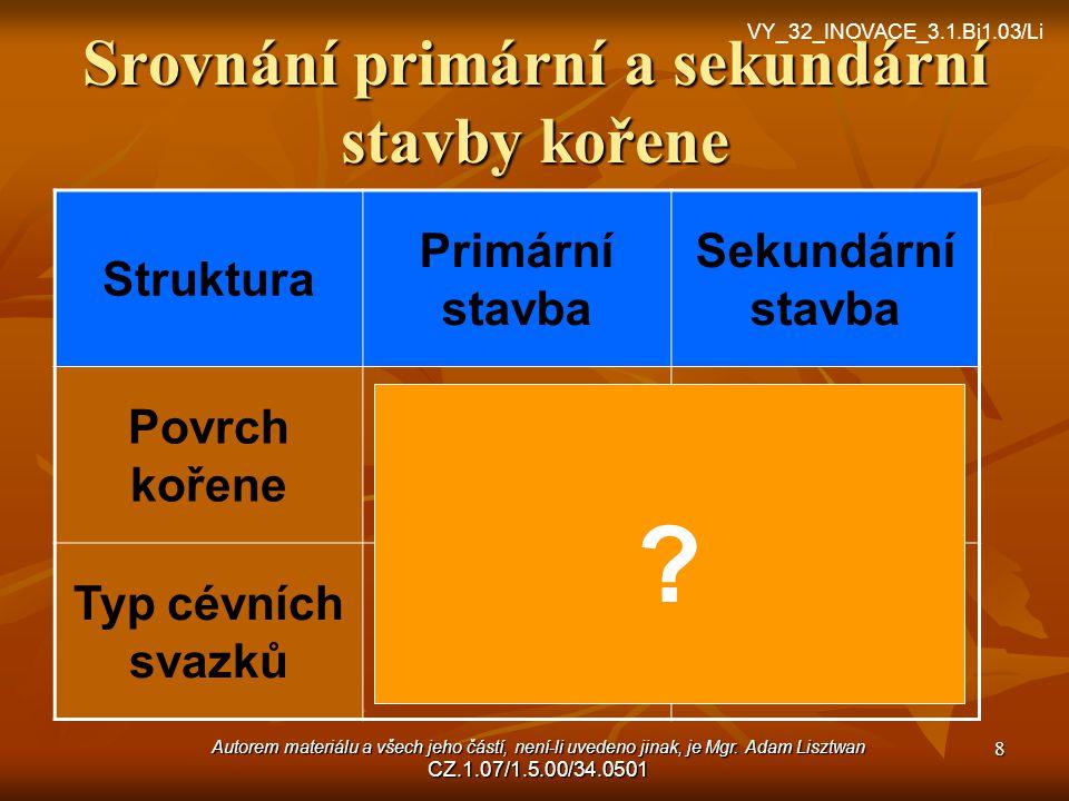 Autorem materiálu a všech jeho částí, není-li uvedeno jinak, je Mgr. Adam Lisztwan CZ.1.07/1.5.00/34.0501 8 Srovnání primární a sekundární stavby koře