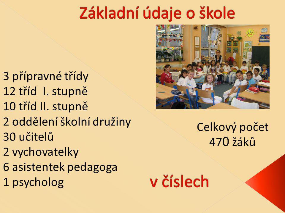 3 přípravné třídy 12 tříd I. stupně 10 tříd II.