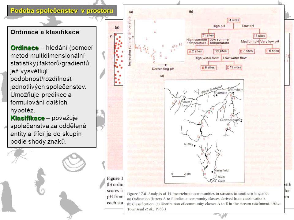 Podoba společenstev v prostoru Ordinace a klasifikace Ordinace Ordinace – hledání (pomocí metod multidimensionální statistiky) faktorů/gradientů, jež