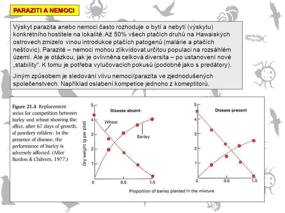 PARAZITI A NEMOCI Výskyt parazita anebo nemoci často rozhoduje o bytí a nebytí (výskytu) konkrétního hostitele na lokalitě. Až 50% všech ptačích druhů