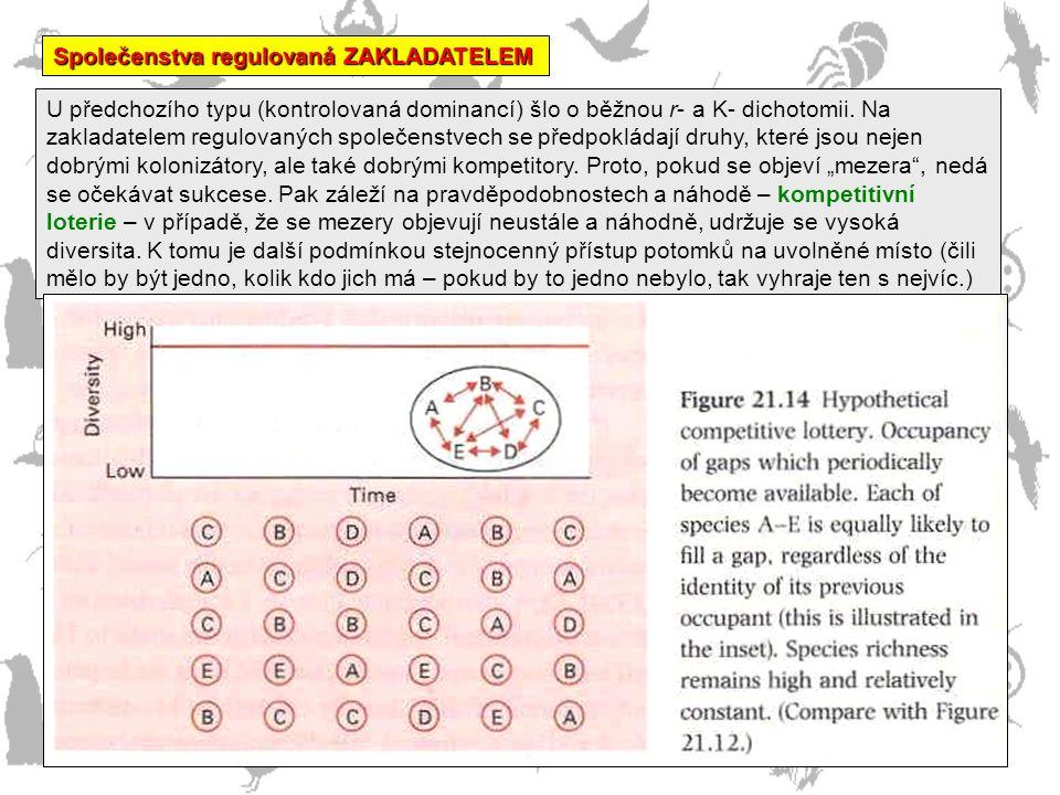 Společenstva regulovaná ZAKLADATELEM U předchozího typu (kontrolovaná dominancí) šlo o běžnou r- a K- dichotomii. Na zakladatelem regulovaných společe