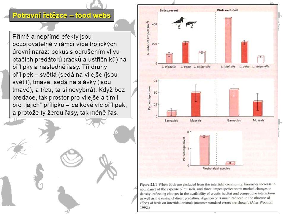 Potravní řetězce – food webs Přímé a nepřímé efekty jsou pozorovatelné v rámci více trofických úrovní naráz: pokus s odrušením vlivu ptačích predátorů