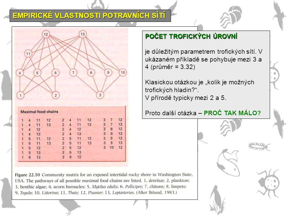 EMPIRICKÉ VLASTNOSTI POTRAVNÍCH SÍTÍ POČET TROFICKÝCH ÚROVNÍ je důležitým parametrem trofických sítí. V ukázaném příkladě se pohybuje mezi 3 a 4 (prům