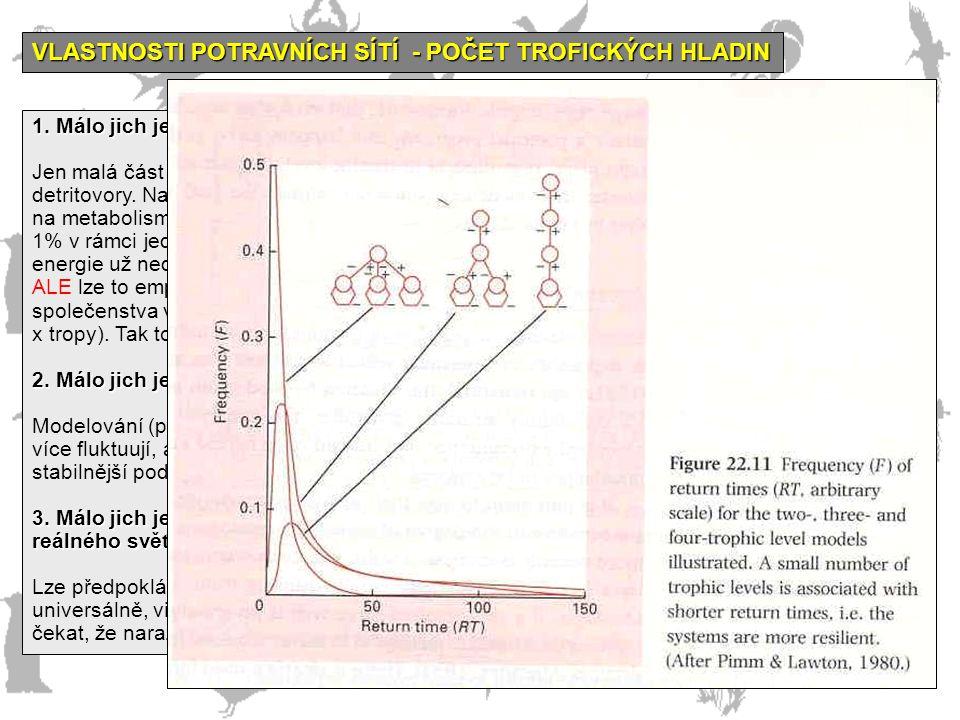 VLASTNOSTI POTRAVNÍCH SÍTÍ - POČET TROFICKÝCH HLADIN 1. Málo jich je vinou nízké účinnosti přenosu energie na vyšší hladinu. Jen malá část radiační en