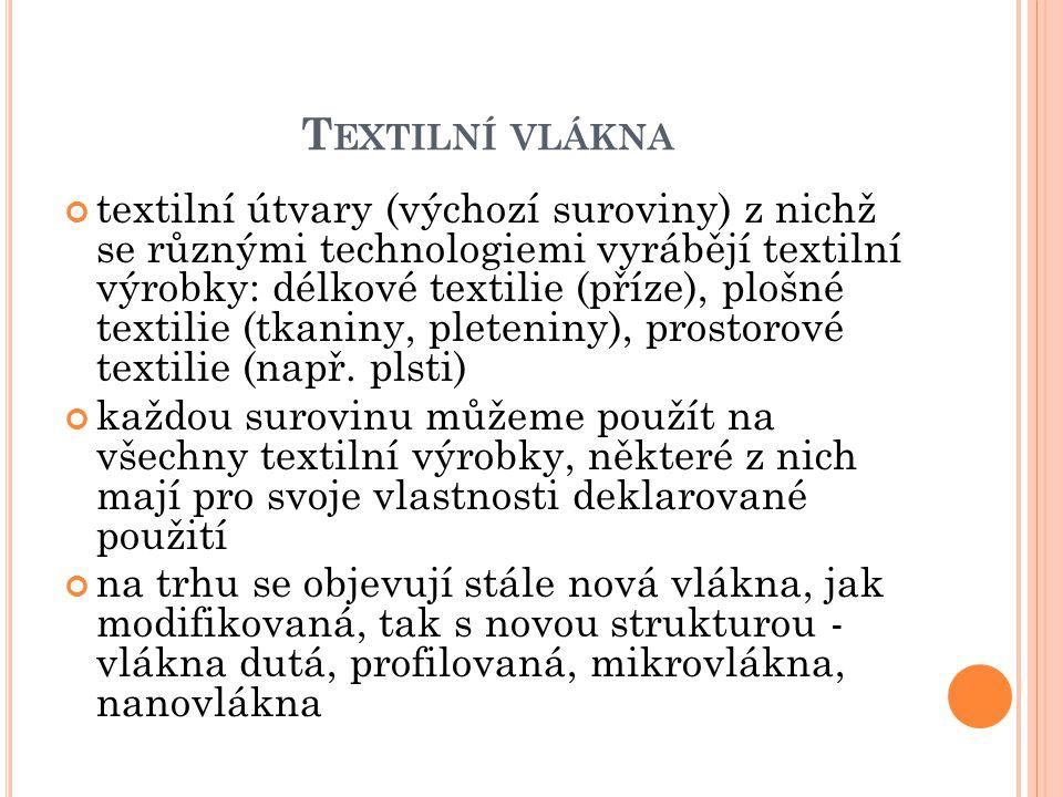 T EXTILNÍ VLÁKNA textilní útvary (výchozí suroviny) z nichž se různými technologiemi vyrábějí textilní výrobky: délkové textilie (příze), plošné texti