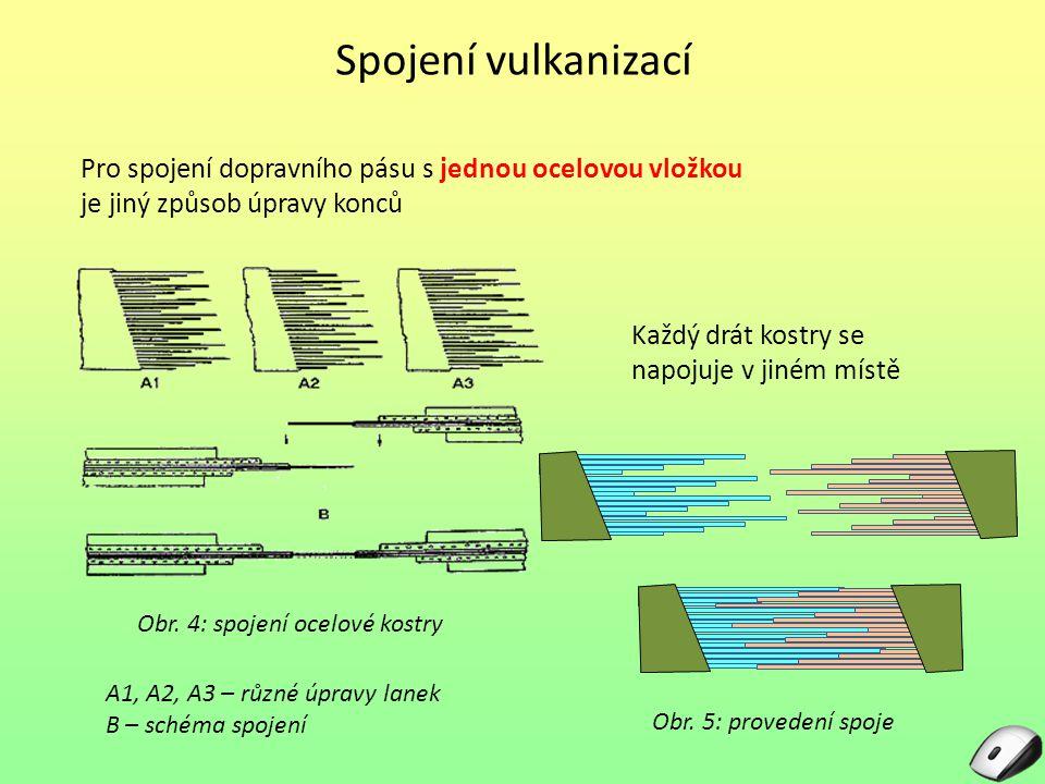 Pro spojení dopravního pásu s jednou ocelovou vložkou je jiný způsob úpravy konců Spojení vulkanizací Obr. 4: spojení ocelové kostry A1, A2, A3 – různ