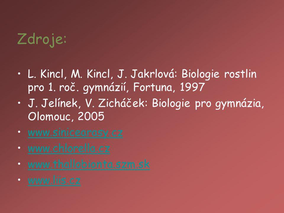 Zdroje: L.Kincl, M. Kincl, J. Jakrlová: Biologie rostlin pro 1.