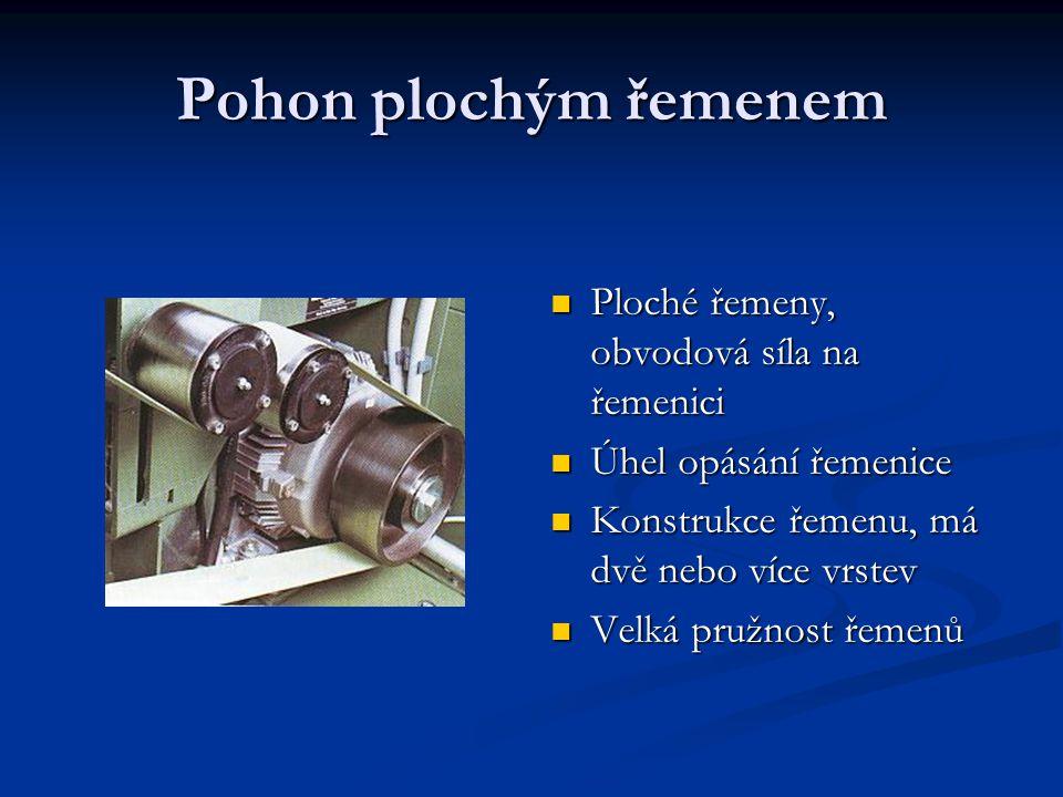 Klínové řemeny Velká rychlost řemenu (do 100 m.s -1 ) Přenos velkých výkonů Použití – pohony obráběcích, textilních, popírenských strojů, dopravníky Normálové síly tlačící klínové a ploché řemeny k řemenici