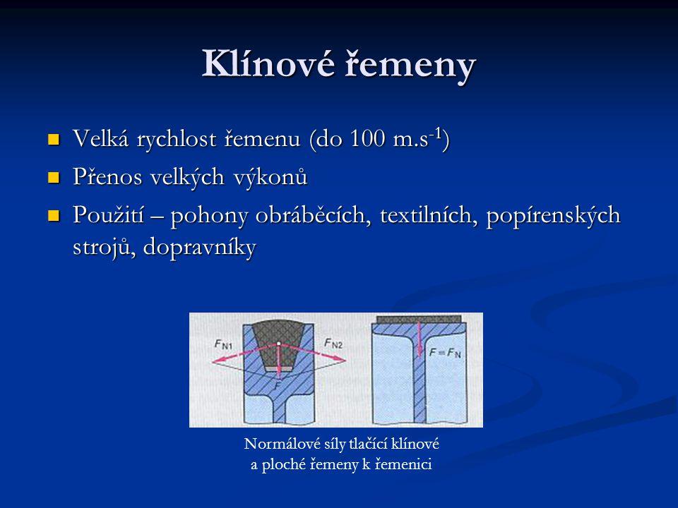 Typy klínových řemenů Normálové síly (viz.