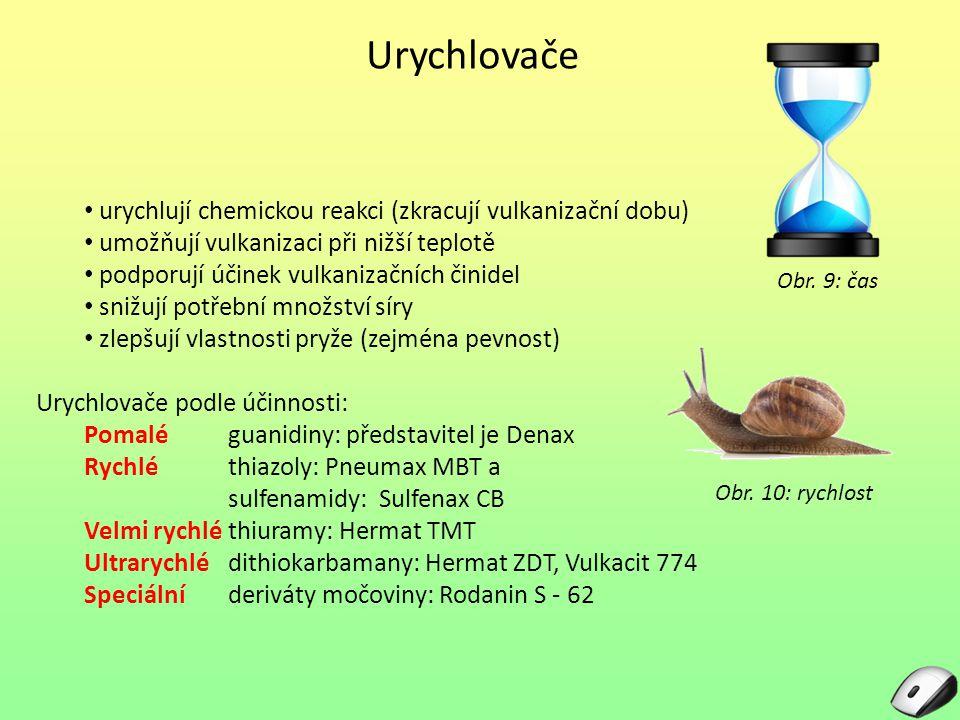 Urychlovače urychlují chemickou reakci (zkracují vulkanizační dobu) umožňují vulkanizaci při nižší teplotě podporují účinek vulkanizačních činidel snižují potřební množství síry zlepšují vlastnosti pryže (zejména pevnost) Urychlovače podle účinnosti: Pomalé guanidiny: představitel je Denax Rychlé thiazoly: Pneumax MBT a sulfenamidy: Sulfenax CB Velmi rychléthiuramy: Hermat TMT Ultrarychlé dithiokarbamany: Hermat ZDT, Vulkacit 774 Speciálníderiváty močoviny: Rodanin S - 62 Obr.