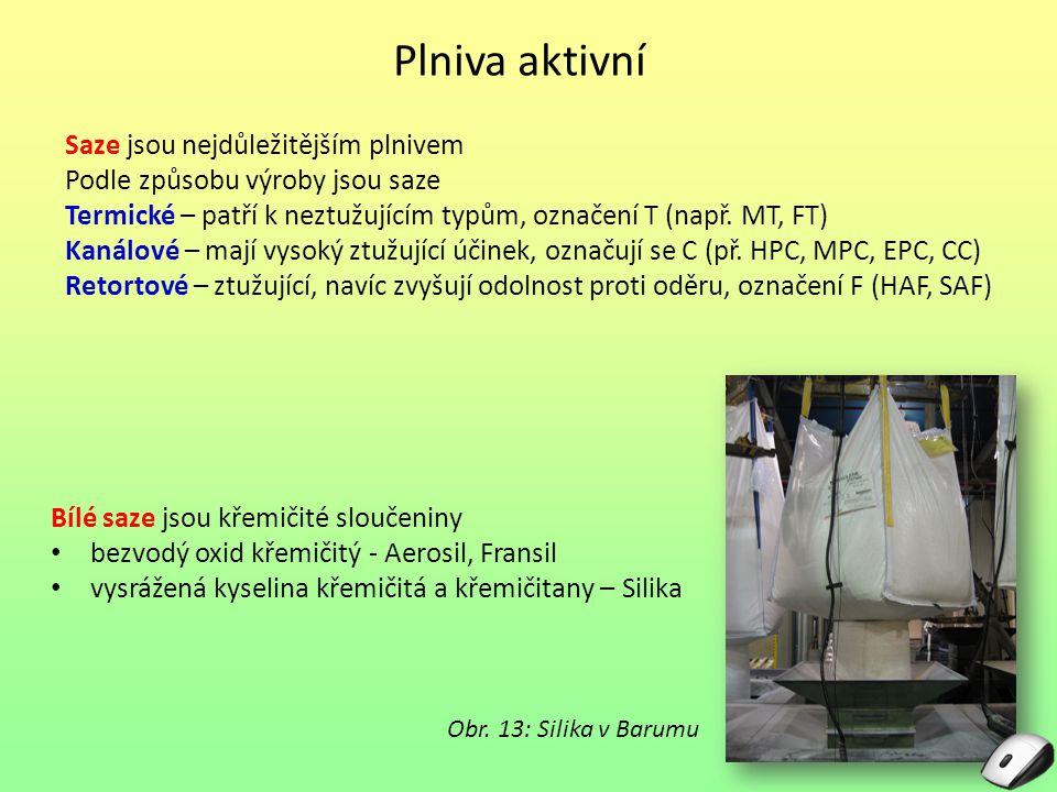 Plniva aktivní Saze jsou nejdůležitějším plnivem Podle způsobu výroby jsou saze Termické – patří k neztužujícím typům, označení T (např. MT, FT) Kanál
