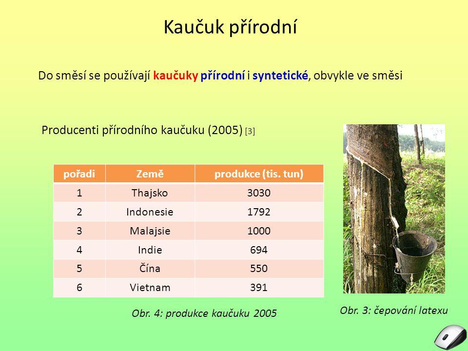 Kaučuk přírodní Do směsí se používají kaučuky přírodní i syntetické, obvykle ve směsi Obr. 4: produkce kaučuku 2005 Producenti přírodního kaučuku (200