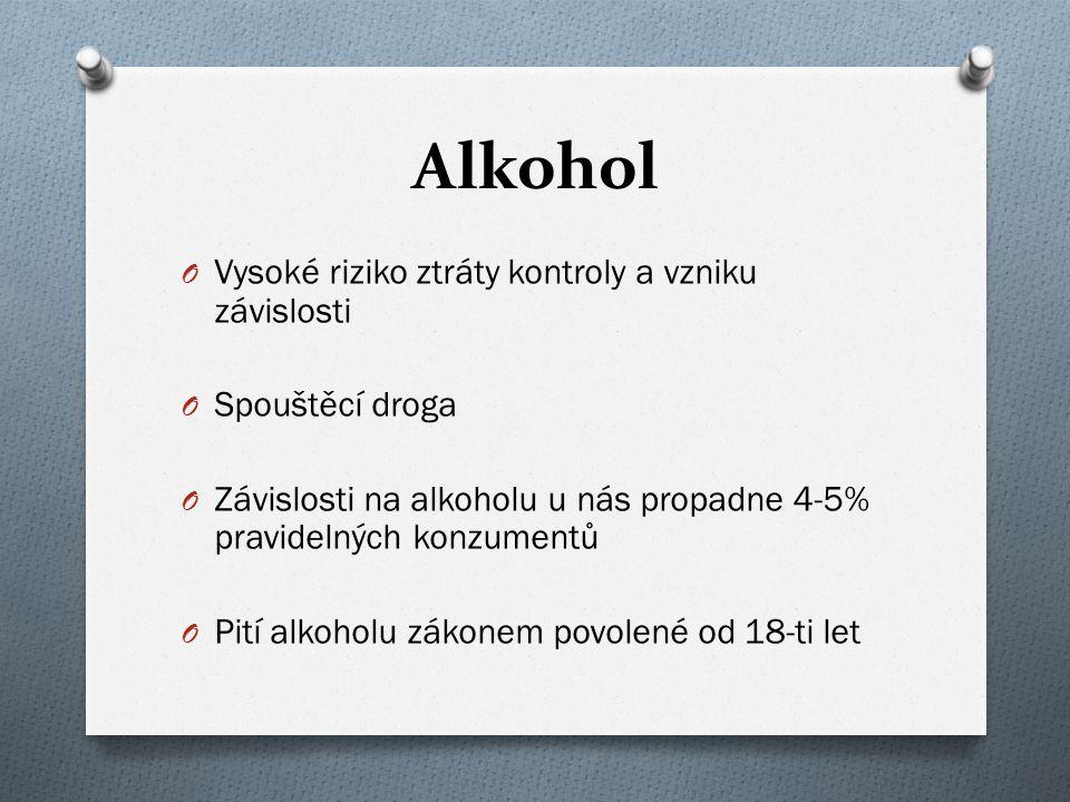 Alkohol O Vysoké riziko ztráty kontroly a vzniku závislosti O Spouštěcí droga O Závislosti na alkoholu u nás propadne 4-5% pravidelných konzumentů O Pití alkoholu zákonem povolené od 18-ti let