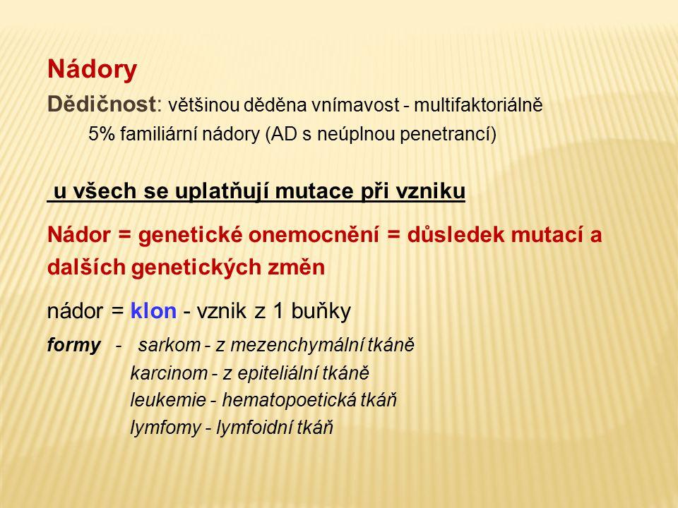 Nádory Dědičnost: většinou děděna vnímavost - multifaktoriálně 5% familiární nádory (AD s neúplnou penetrancí) u všech se uplatňují mutace při vzniku