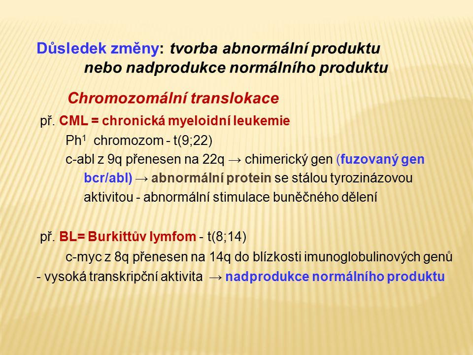 Důsledek změny: tvorba abnormální produktu nebo nadprodukce normálního produktu Chromozomální translokace př. CML = chronická myeloidní leukemie Ph 1
