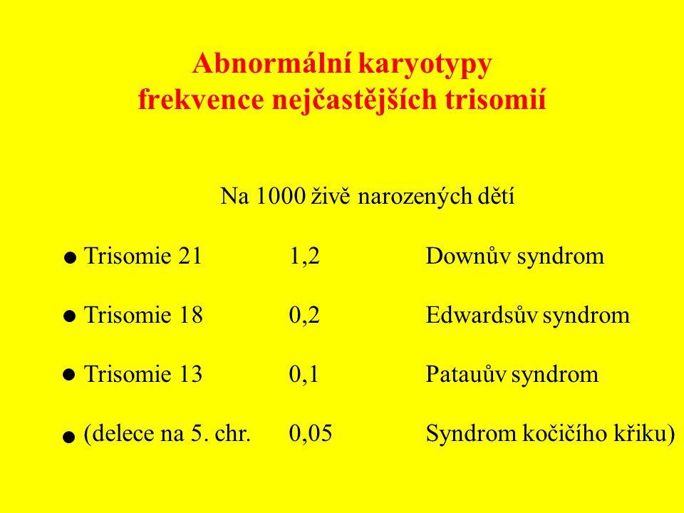 Abnormální karyotypy frekvence nejčastějších trisomií Na 1000 živě narozených dětí Trisomie 211,2Downův syndrom Trisomie 180,2Edwardsův syndrom Trisom