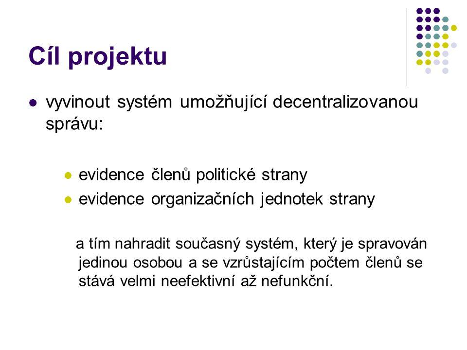 Cíl projektu vyvinout systém umožňující decentralizovanou správu: evidence členů politické strany evidence organizačních jednotek strany a tím nahradit současný systém, který je spravován jedinou osobou a se vzrůstajícím počtem členů se stává velmi neefektivní až nefunkční.