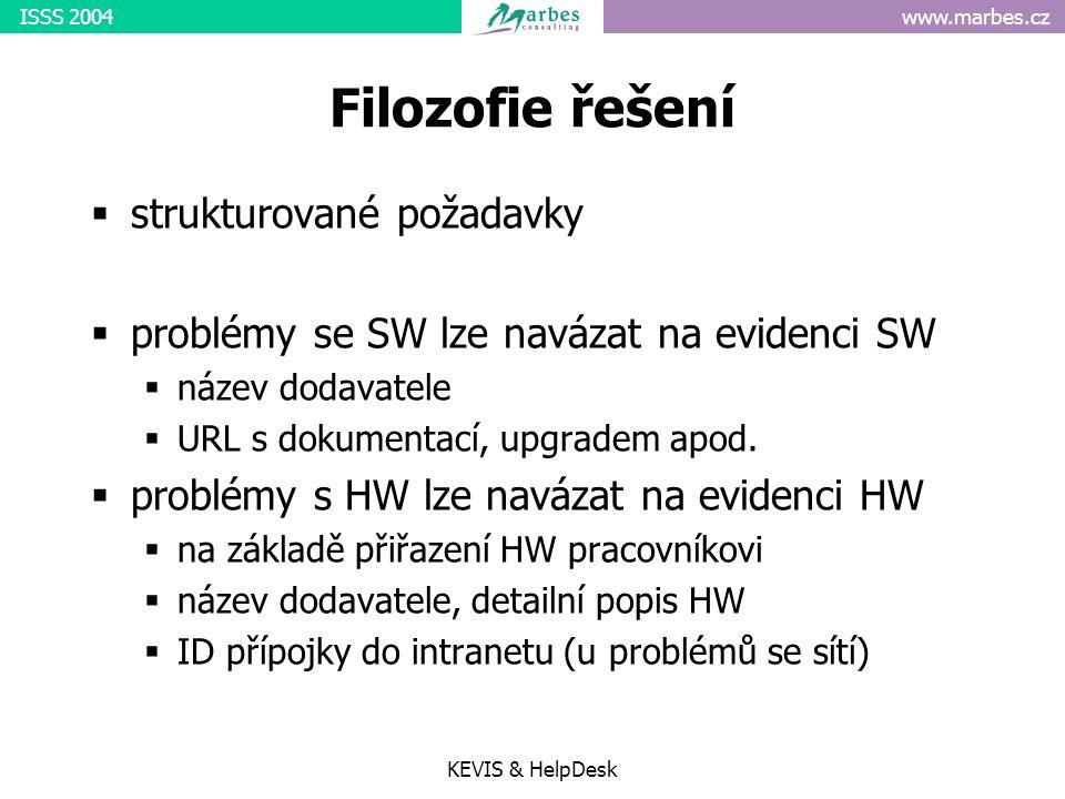 www.marbes.czISSS 2004 KEVIS & HelpDesk Filozofie řešení  strukturované požadavky  problémy se SW lze navázat na evidenci SW  název dodavatele  URL s dokumentací, upgradem apod.