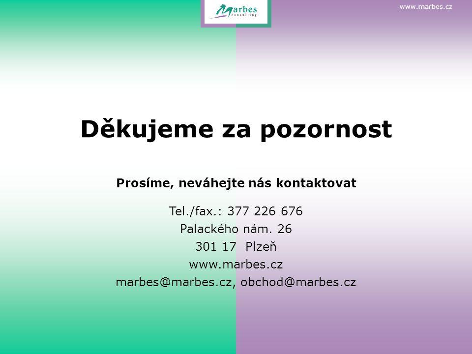 www.marbes.czISSS 2004 KEVIS & HelpDesk Děkujeme za pozornost www.marbes.cz Prosíme, neváhejte nás kontaktovat Tel./fax.: 377 226 676 Palackého nám.