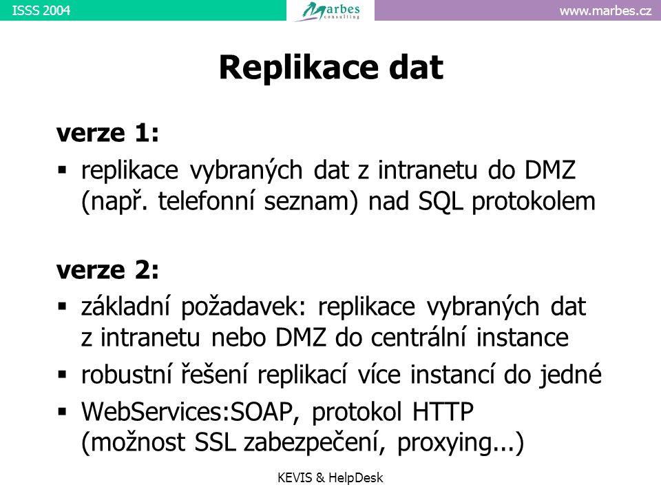 www.marbes.czISSS 2004 KEVIS & HelpDesk Replikace dat verze 1:  replikace vybraných dat z intranetu do DMZ (např.