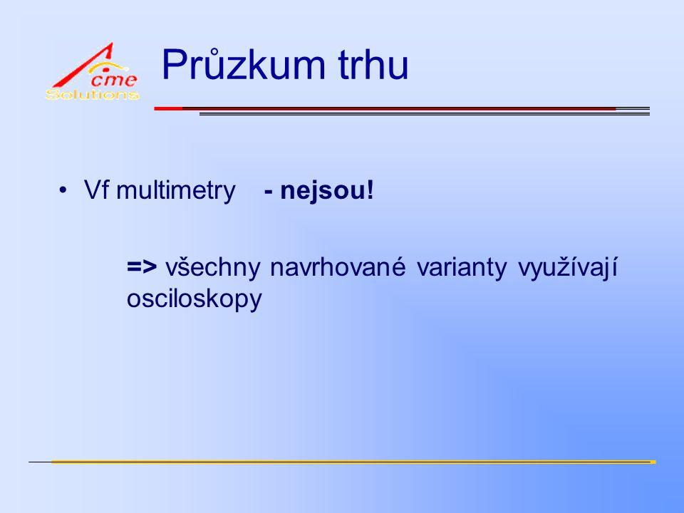 Průzkum trhu Vf multimetry- nejsou! => všechny navrhované varianty využívají osciloskopy