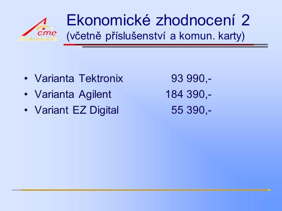 Ekonomické zhodnocení 2 (včetně příslušenství a komun.